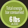 energy bar consumed