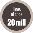 lines coded