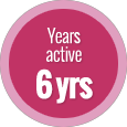 years active